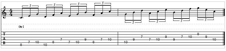 major harmony 2